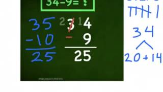 Common Core Math Standards, a response to NBC coverage, math education