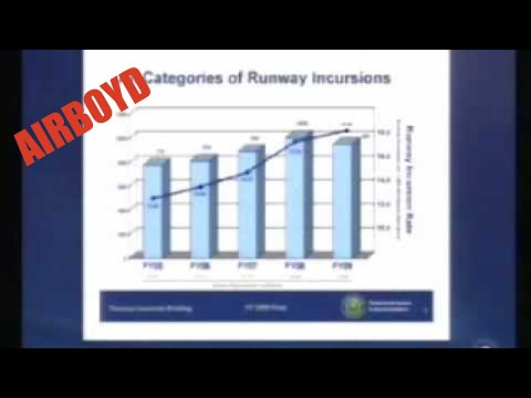 Improve Runway Safety - NTSB Most Wanted List 2010 Board Meeting