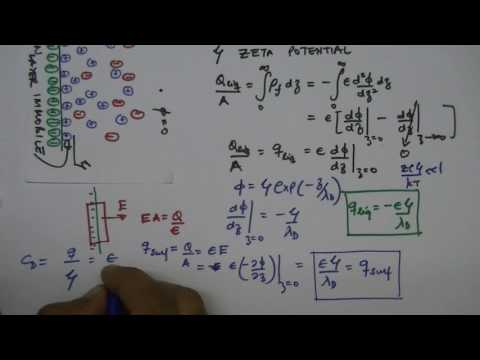 Lecture 24: Electrical double layer as a capacitor