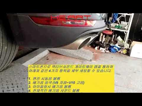 Macan 3.0 Diesel Active Sound System (Automotive GmbH)