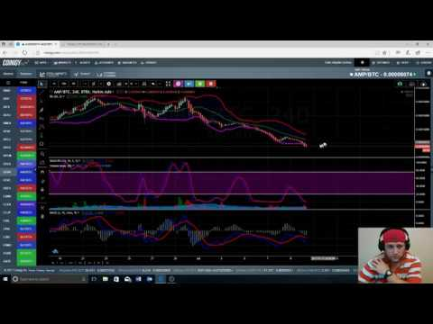 MIKE (CCI) Crypto coins and charts