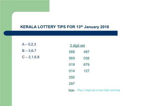 Kerala lottery 3 digit Tips for 13/01/2018