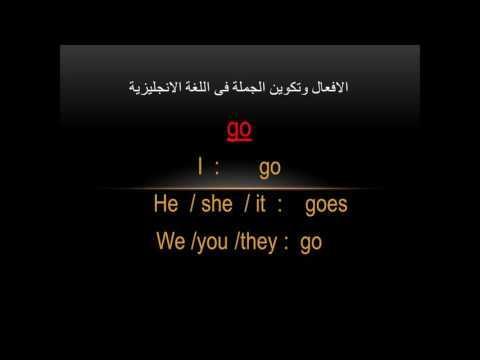كيفية بناء الجملة فى اللغة الانجليزية how to build up english phrase
