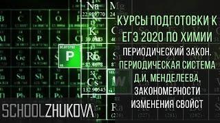 Строение атома. Периодический закон и периодическая система. ЕГЭ 2019 Химия