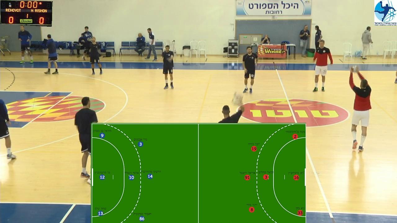 Handball Liv