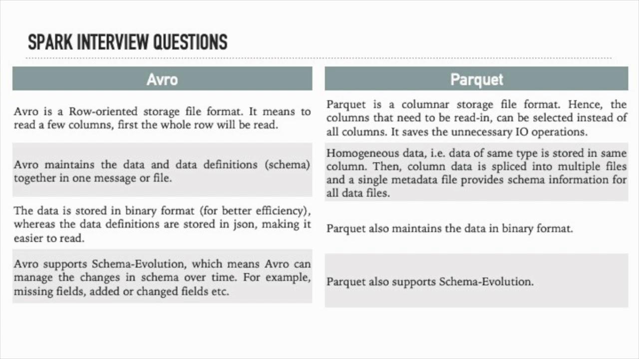 Compare Avro and Parquet file formats!! - YouTube