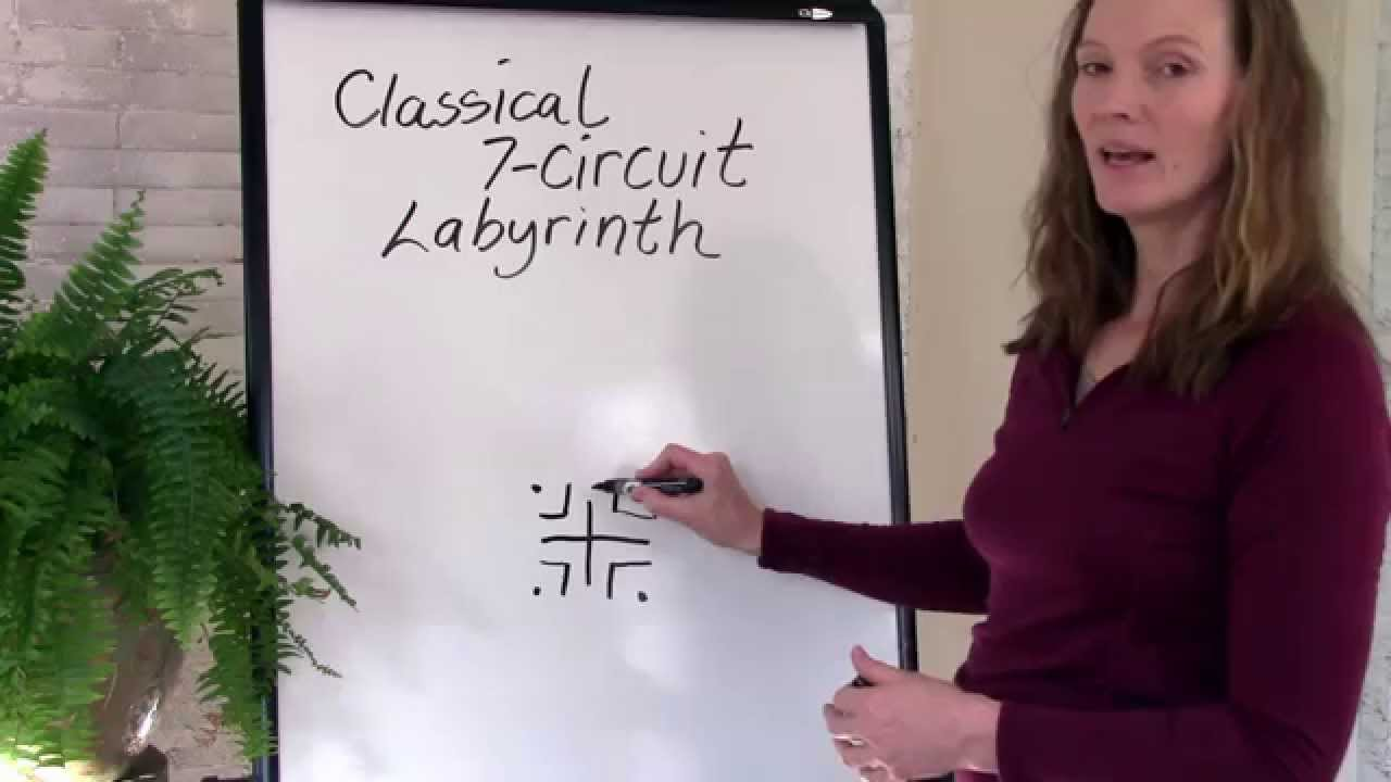 How To Draw A Seven Circuit Labyrinth Youtube Classical From 5circuit Chartres