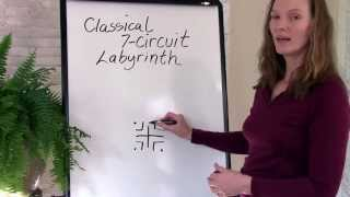 How to Draw a Seven Circuit Labyrinth