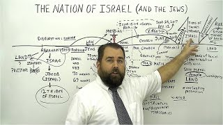The Nation of Israel and the Jews