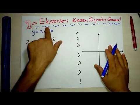 7. Sınıf Kartezyen Koordinat Sistemi, Özet ile Konu Cepte...