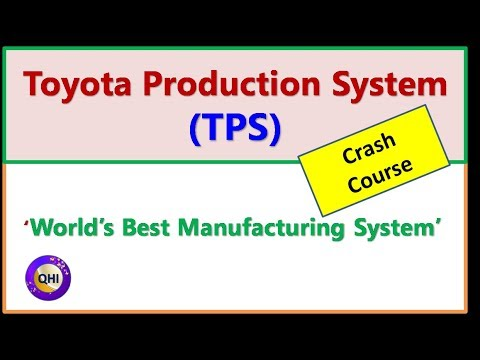 Toyota Production System Tps In 7 Minutes World S Best