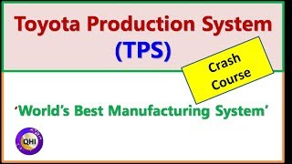 Toyota Production System Tps In Minutes Worlds Best Manufacturing System