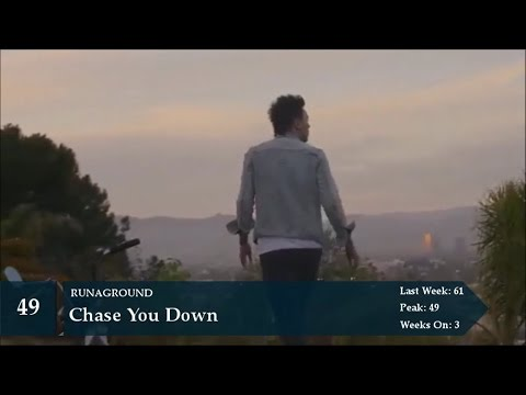 Top 50 Songs of the Week December 3, 2016 (Personal Chart Week 103) VIDEO CORRECTED EDITION