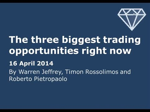 The Three Biggest Trading Opportunities Right Now!