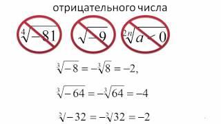 Арифметический корень натуральной степени