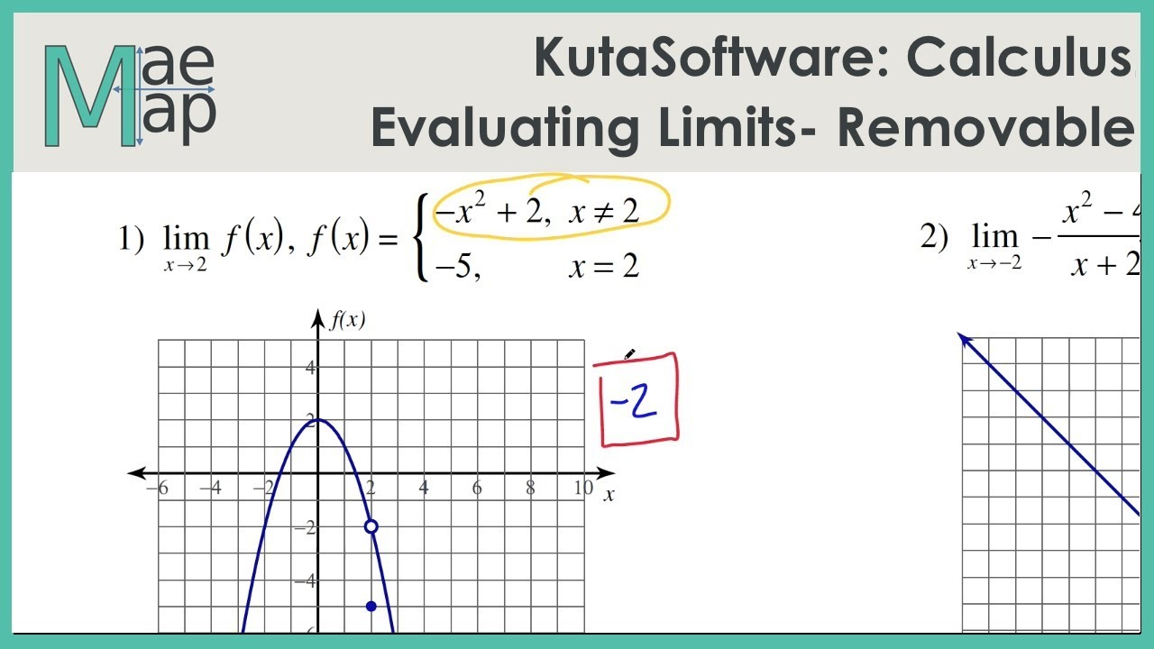 KutaSoftware: Calculus- Evaluating Limits At Removable Discontinuities
