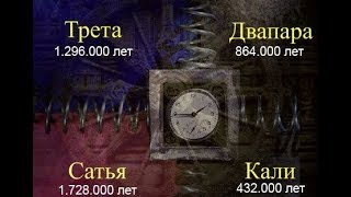 """Академик Лев Клыков: """"Куда идет Человек, куда движется Земля""""?"""