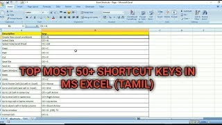 PART 8 - TOP MOST 50+ SHORTCUT KEYS IN MS EXCEL (TAMIL) | Kallanai YT