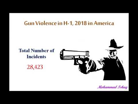 Gun Violence in First Half of 2018 in America