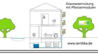 Überwachung von vertikalen Pflanzenkläranlagen (IfAK)