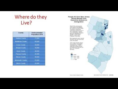 Immigration in New Jersey: Background, Facts & How to Get Involved
