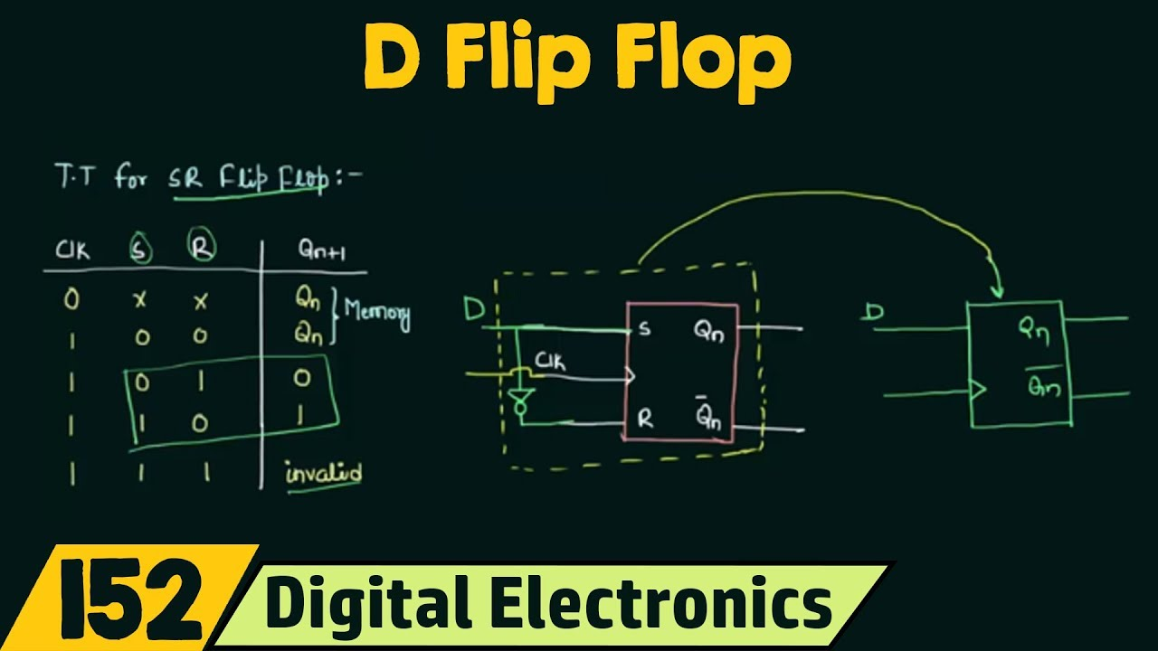 Introduction to d flip flop youtube malvernweather Choice Image