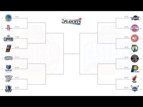 NBA Playoffs Predictions Round 1 (2016)