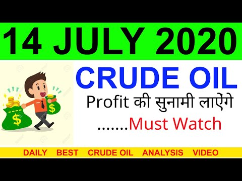 Crude oil complete analysis for 14 JULY 2020 | crude oil strategy | intraday strategy for crude oil