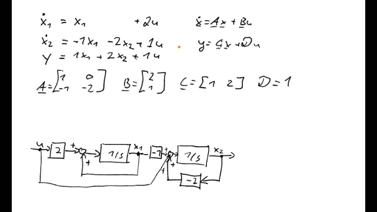 (T10S5RT) Aufgabe 1 Blockdiagramm