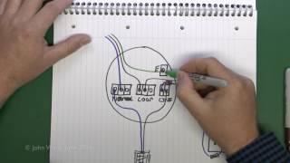 Baixar Lighting Circuits Part 1
