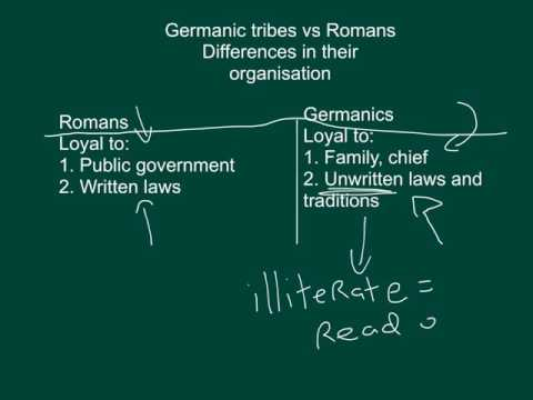 Roman society vs Germanic tribes