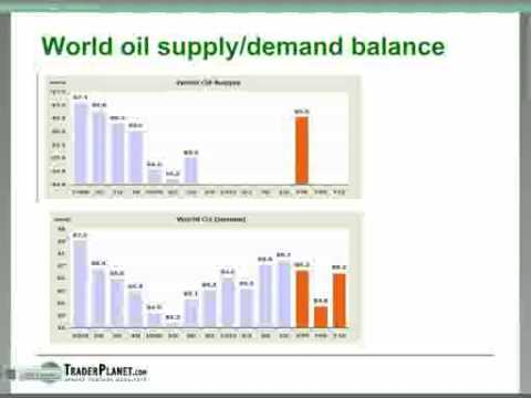 Part 1/7: Trading Energy Markets in Uncertain Economic Times