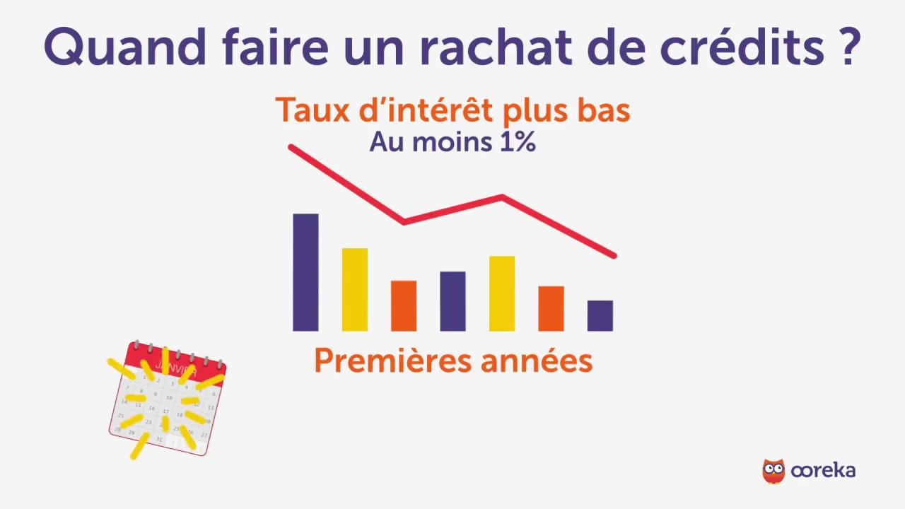 rachat de crédit Charleville-Mézières