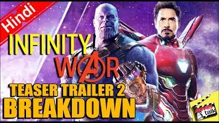 Avengers Infinity War Teaser Trailer 2 Breakdown [Explained In Hindi]