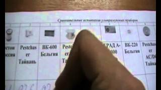 Как выбрать лучший отпугиватель грызунов(, 2012-12-06T18:50:39.000Z)