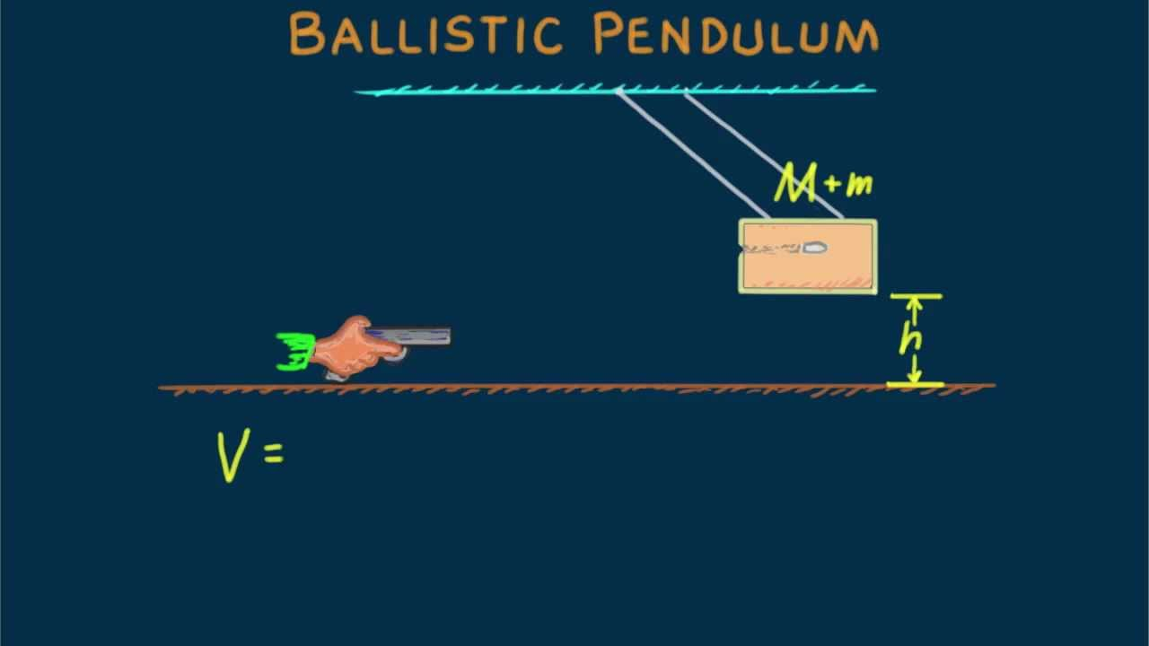 physics extended essay ballistics