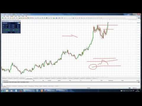 Day Trading mit Jochen Schmidt  DAX, Dow, EURUSD live im MetaTrader – 21.07.2015