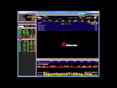 About Option Trading - Option Trading Strategies Video 32 part 1