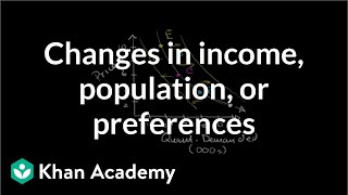 Changes in income, population, or preferences | Microeconomics | Khan Academy