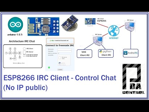 ESP8266 IRC Client Chat - Control  via Internet  Part 1 : PDA_Control