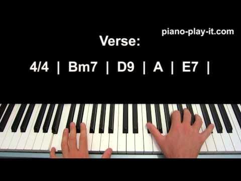Radioactive Imagine Dragons Piano Tutorial