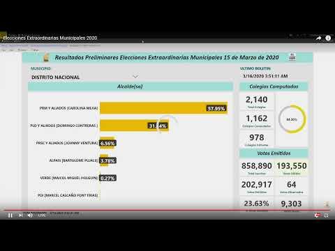 José Gutiérrez en CDNиз YouTube · Длительность: 1 час33 мин1 с