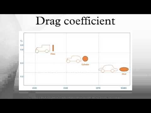 What kind of Drag coefficient should I be getting?