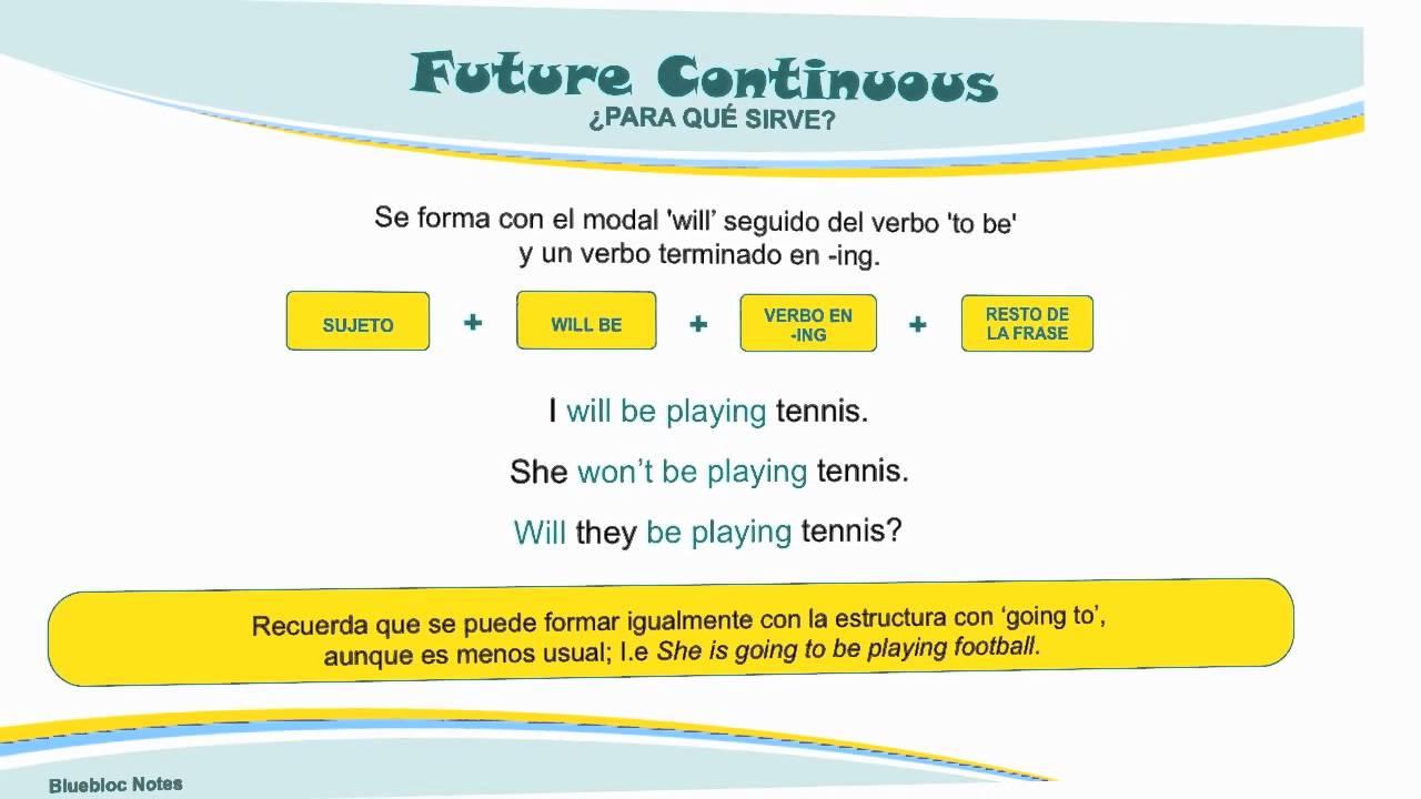 Gramática Inglés Futuro Continuo