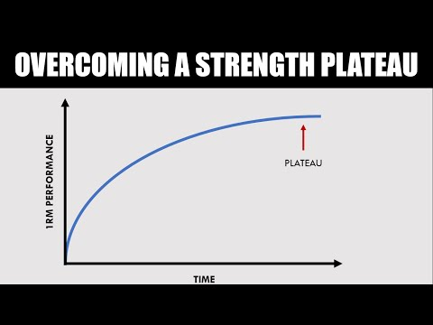 How to Overcome a Strength Plateau | Training for Maximal Strength