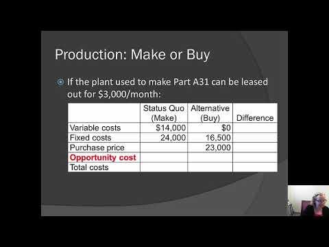 SCM 304 Make or Buy analysisиз YouTube · Длительность: 3 мин47 с