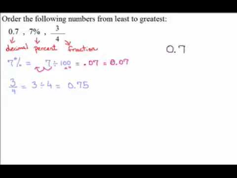Compare Rational Numbers (solutions, examples, videos