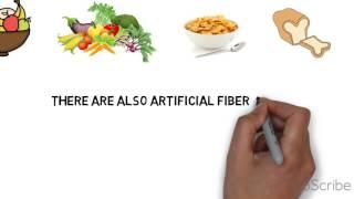 Fiber,made with KayKayFan