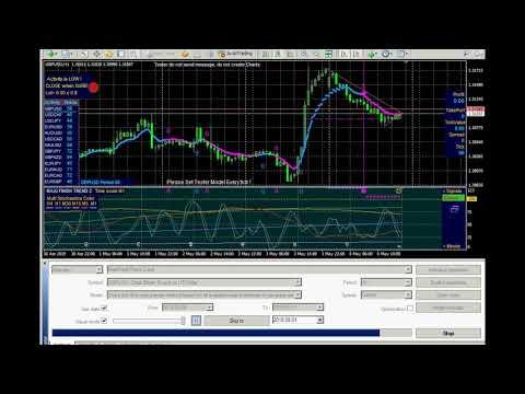 Tani forex h1 indicator