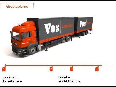 VOS LOGISTICS - Fleet High Volume (NL)